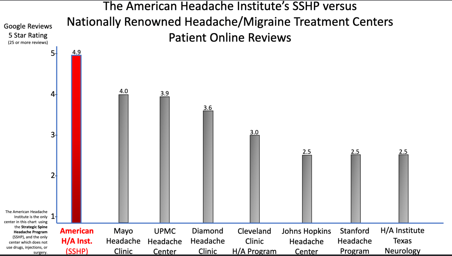 testimonials american headache institute